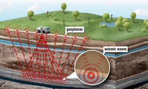 seismic waves 5 Seis Tech